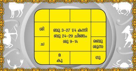 പഞ്ചാംഗം 1192