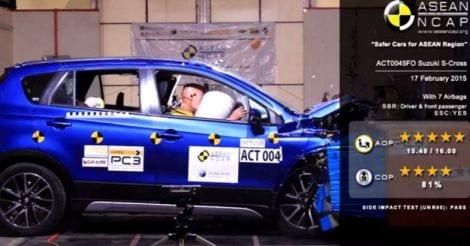 Suzuki S-Cross NCAP