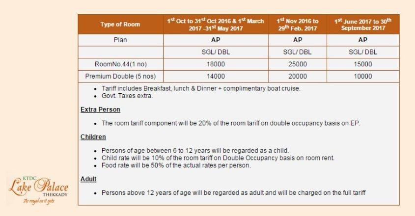 ktdc-hotel-lake-palace-tariff