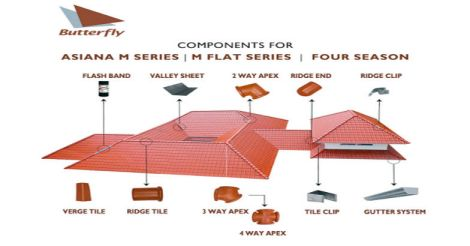 roofing-components