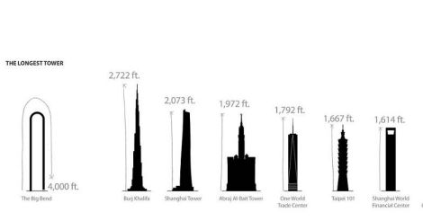 bigbend-longest-tower
