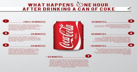 Cola Effect