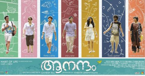 anandham-movie