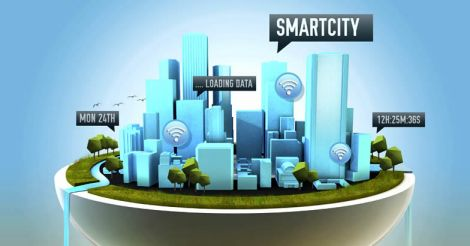 Smart cities project (Representational image)