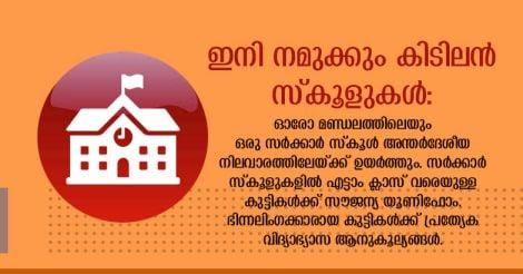 kerala-budget-school