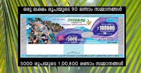 navakerala-lottery