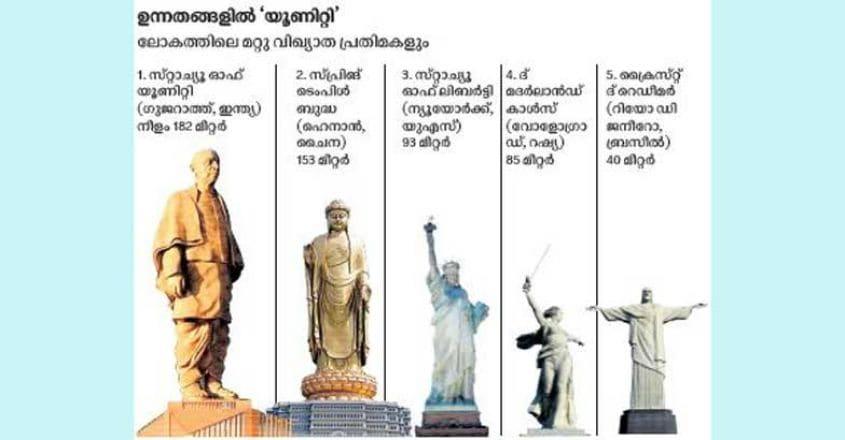 statues-world