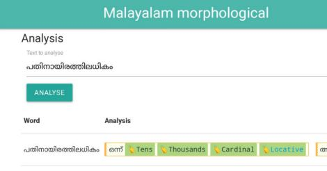 malayalam-Morphology