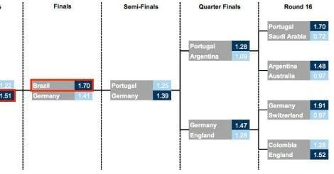brazil-win-2
