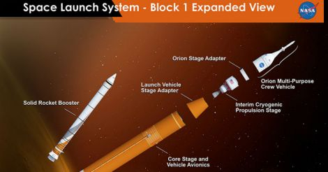 rocket_view_orion