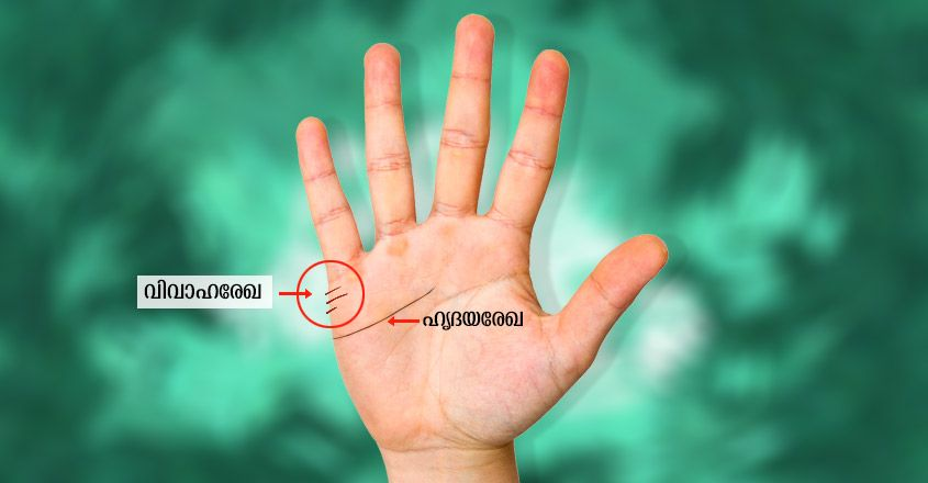 Palmistry-Marriage-Line