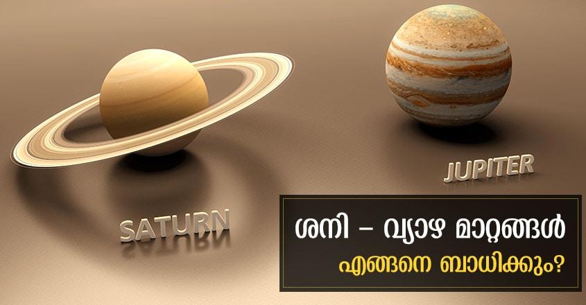 Jupiter-Saturn-Transit