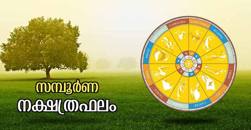Weekly-Prediction-Raveendran-Kalarikkal-august-02-to-08