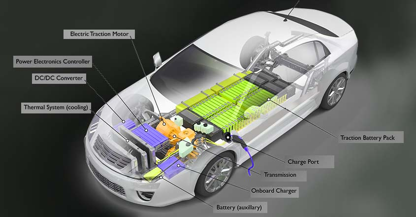 electric-car-new