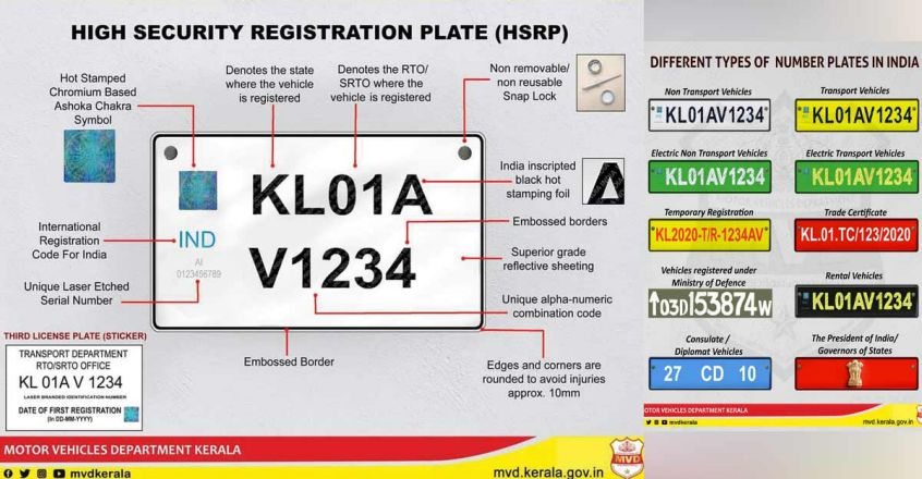 number-plate-color-code-1