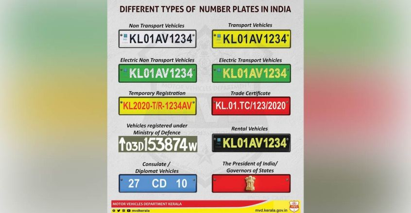 number-plate-color-code