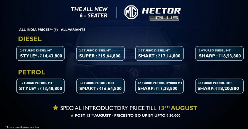 mg-hector-price