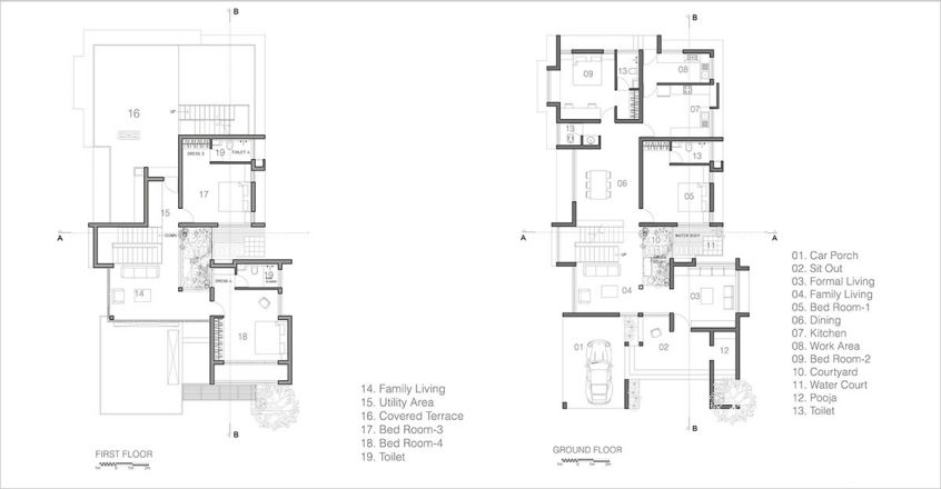eco-house-karungappaly-plan
