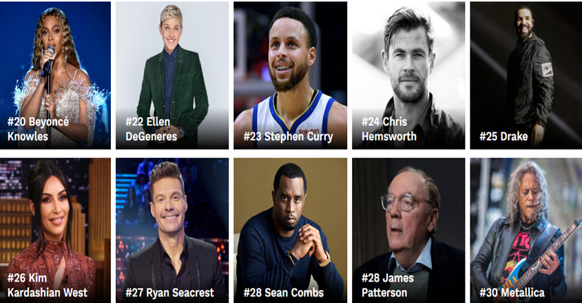 Akshay-Kumar-Forbes-List-top-112