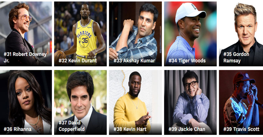 Akshay-Kumar-Forbes-List-top-22