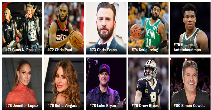 Akshay-Kumar-Forbes-List-top-3333