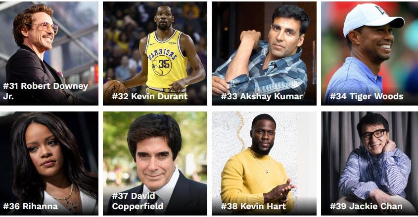 Akshay-Kumar-Forbes-List