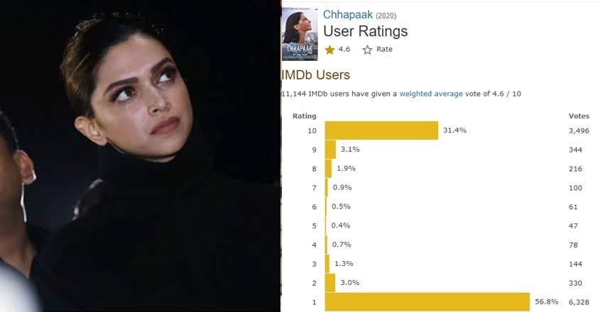 chhapaak-imdb-rating