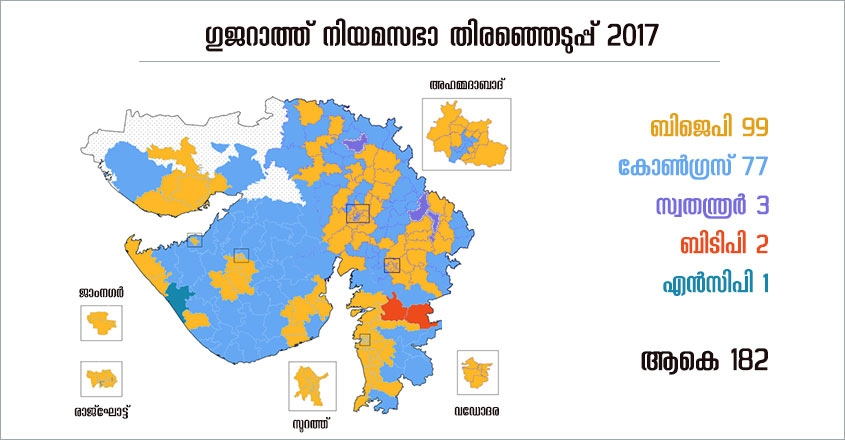 Gujarat Elections 2017 Infographic Map