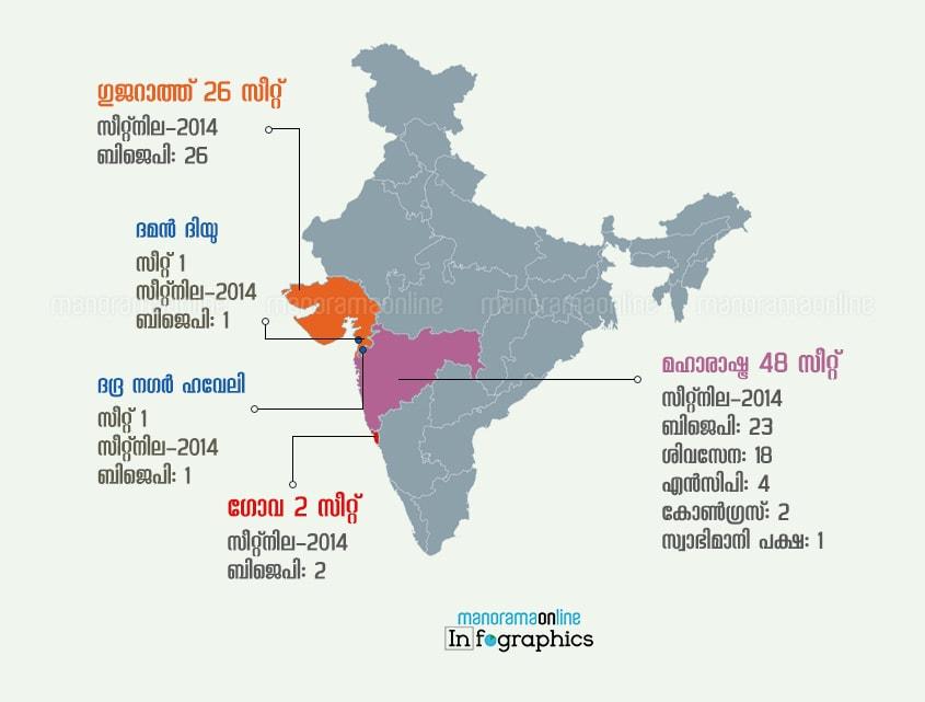 western-india-lok-sabha-election