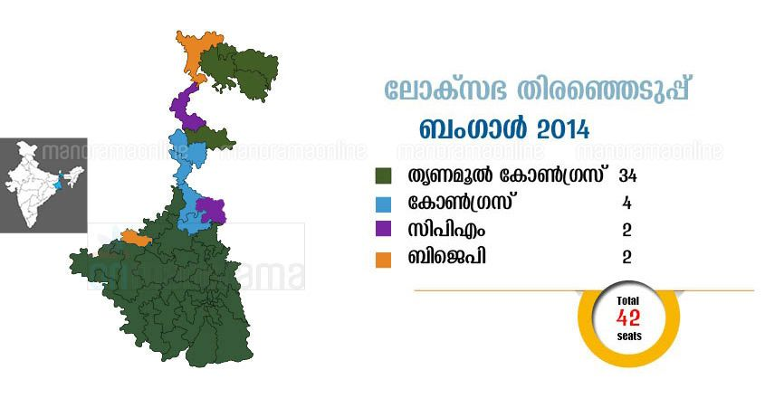 Bengal-Constituency-2014-Seat-Share