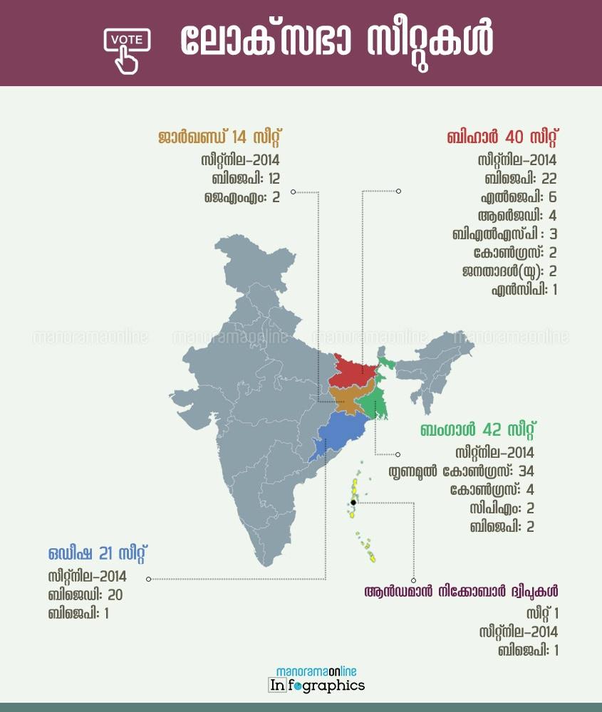 India-Eastern-States-Loksabha-Elections-2019