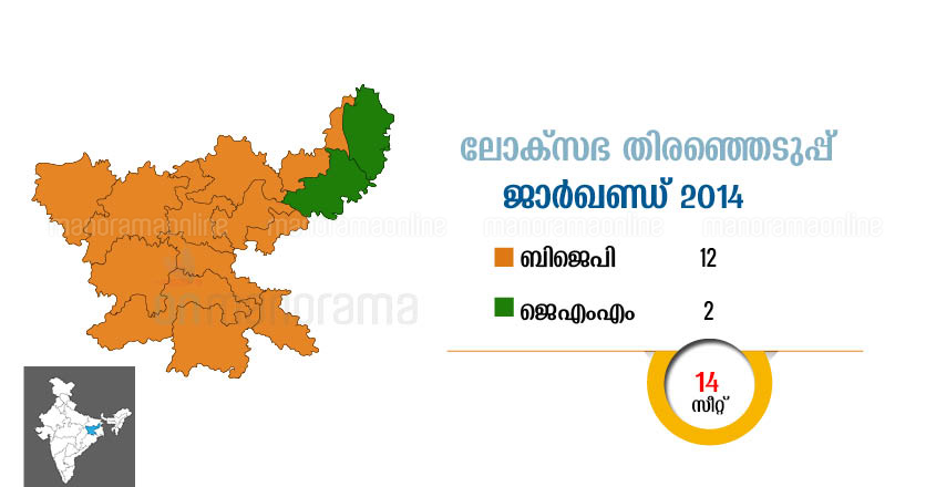 Jharkhand-2014-Election-Seat-Share-Map