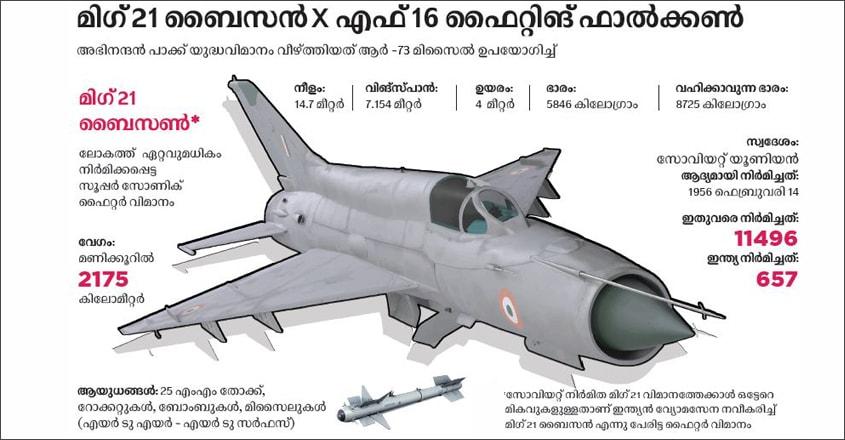 MIG-21-ViVara