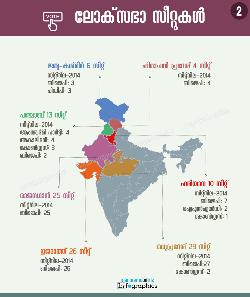India map lok sabha election