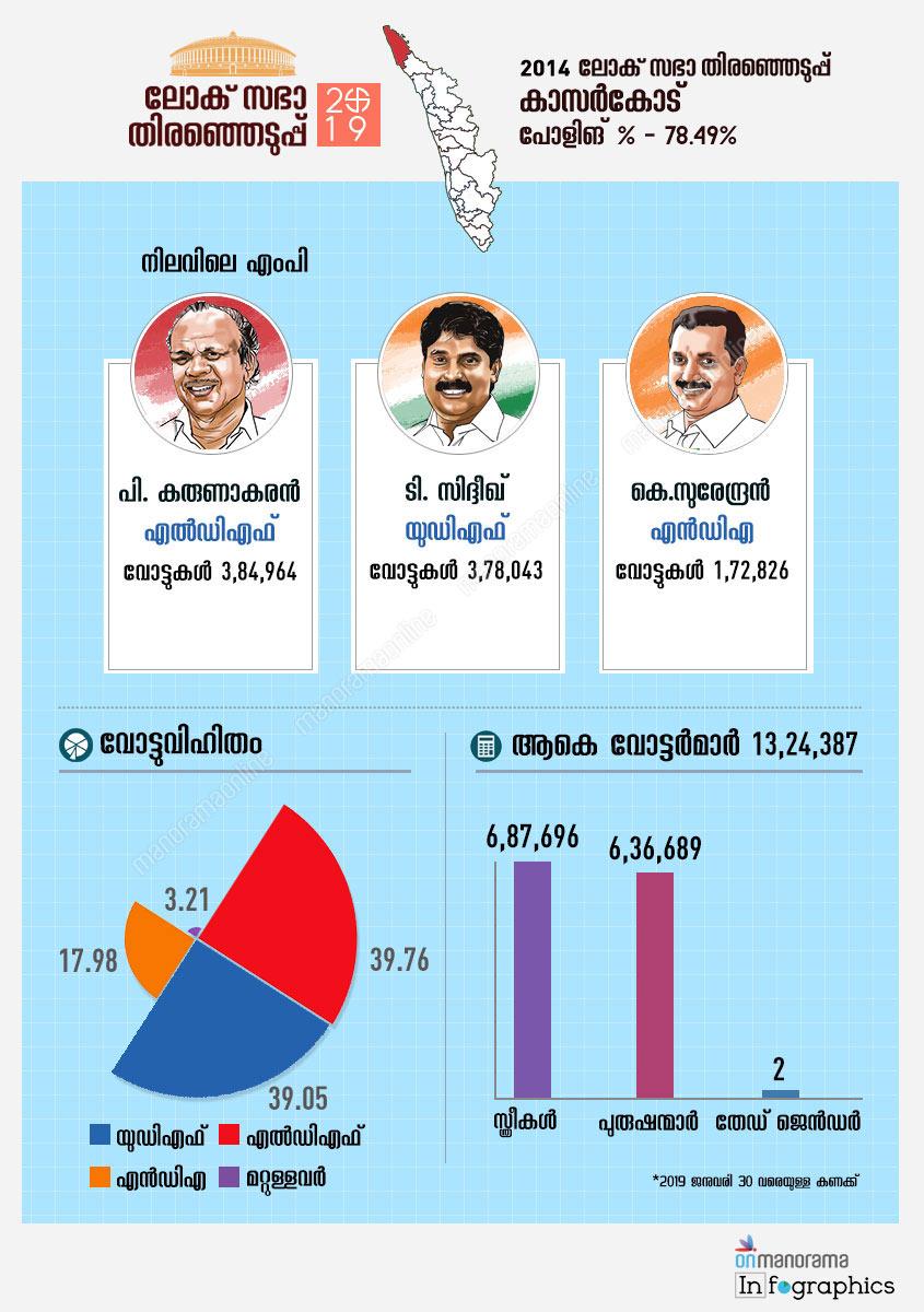 kasaragod lok sabha constituency map infographics