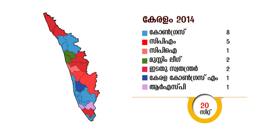 Kerala-Loksabha-Constituency-seats-2014-map