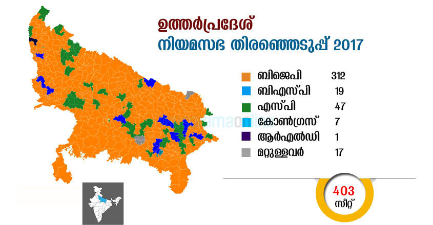 UP-Legislative-Assembly-election-2017-results-info-graphic-map-MAL