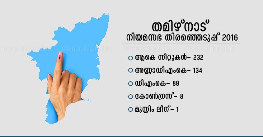 tamil-nadu-legislative-assemblye-election-2016-map