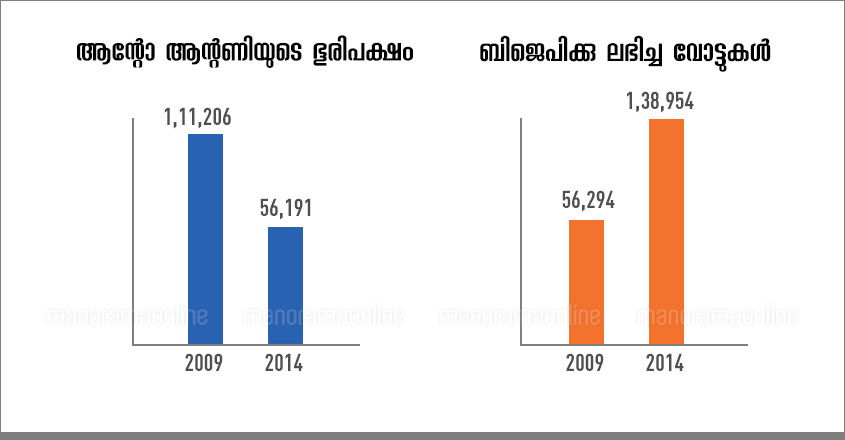 Pathanamthitta-Lok-Sabha-Infographic