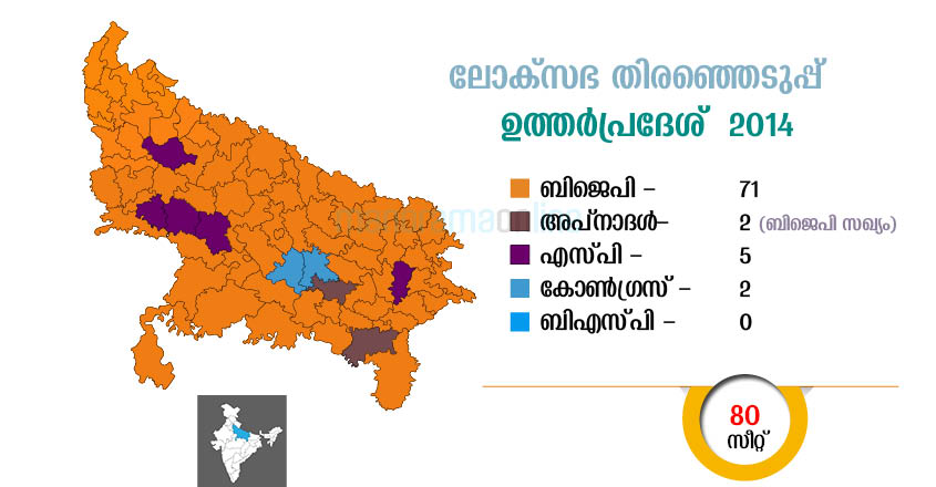 UP-lok-sabha-election-2014-results-info-graphic-map-MAL