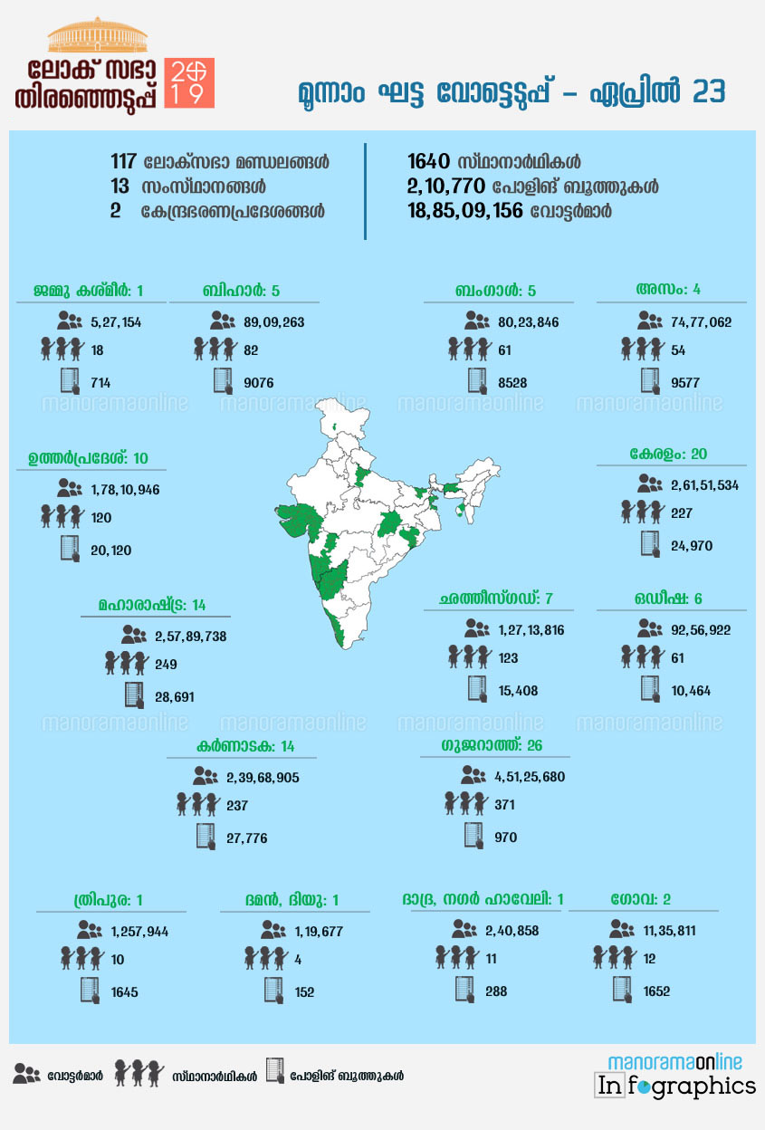 lok-sabha-elections-third-phase-2019-schedule-states-constituencies-infographics