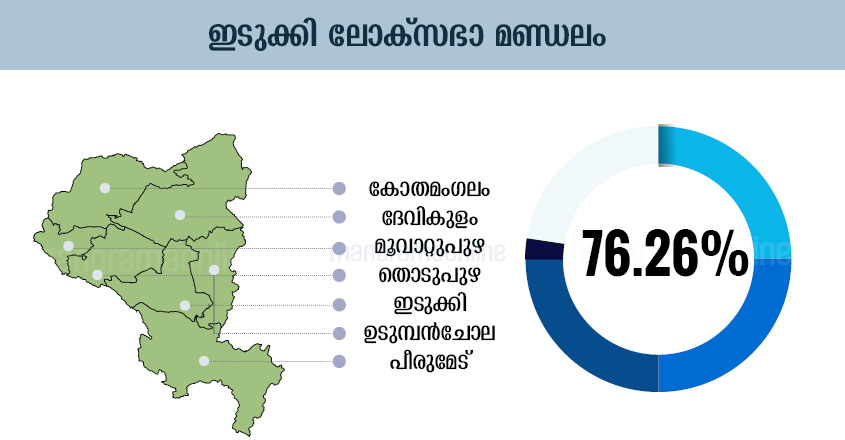 Kerala Election Chart, Kerala Election Graphics, Kerala Election Graph, Kerala Election Diagram, Kerala Election Table, Kerala Election Design , Kerala Election Schedule, Kerala Election Illustration, Kerala Election Plot, Kerala Election Map, Kerala Election Sketch, Kerala Election Drawing, Idukki Lok-Sabha-Election-Map-Infographics