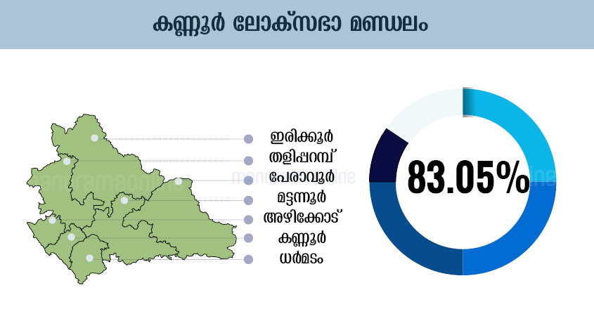 Kannur Lok-Sabha-Election-Map-Infographics