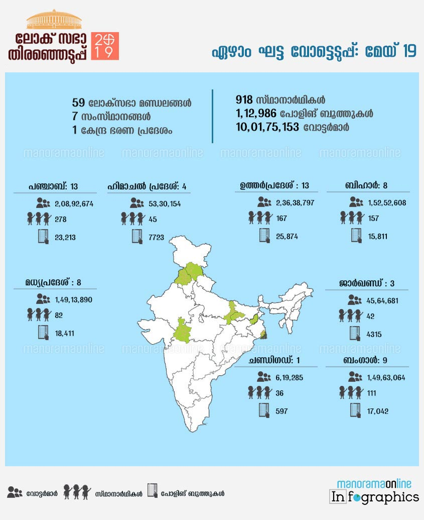 lok sabha elections 7th last phase infographics