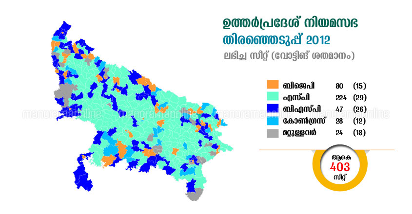 uttar-pradesh-legislative-assembly-elections-2012-results-map