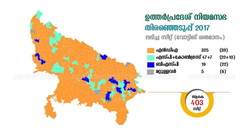 uttar pradesh legislative assembly elections 2017 results map