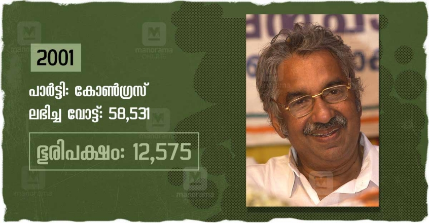 oommen-chandy-mla-at-50-image-4