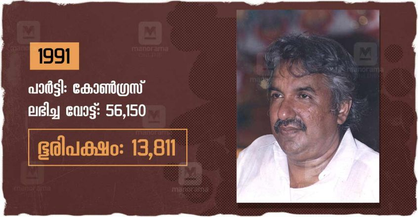oommen-chandy-mla-at-50-image-6