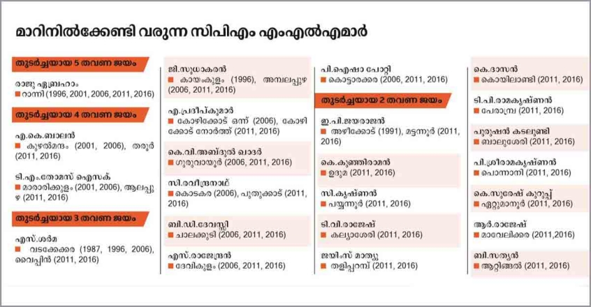 cpm-mlas-out-of-contest