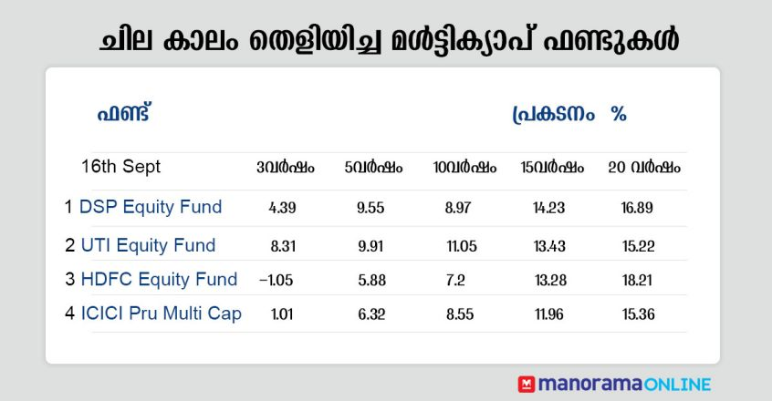 Fund-table-17-9-2020